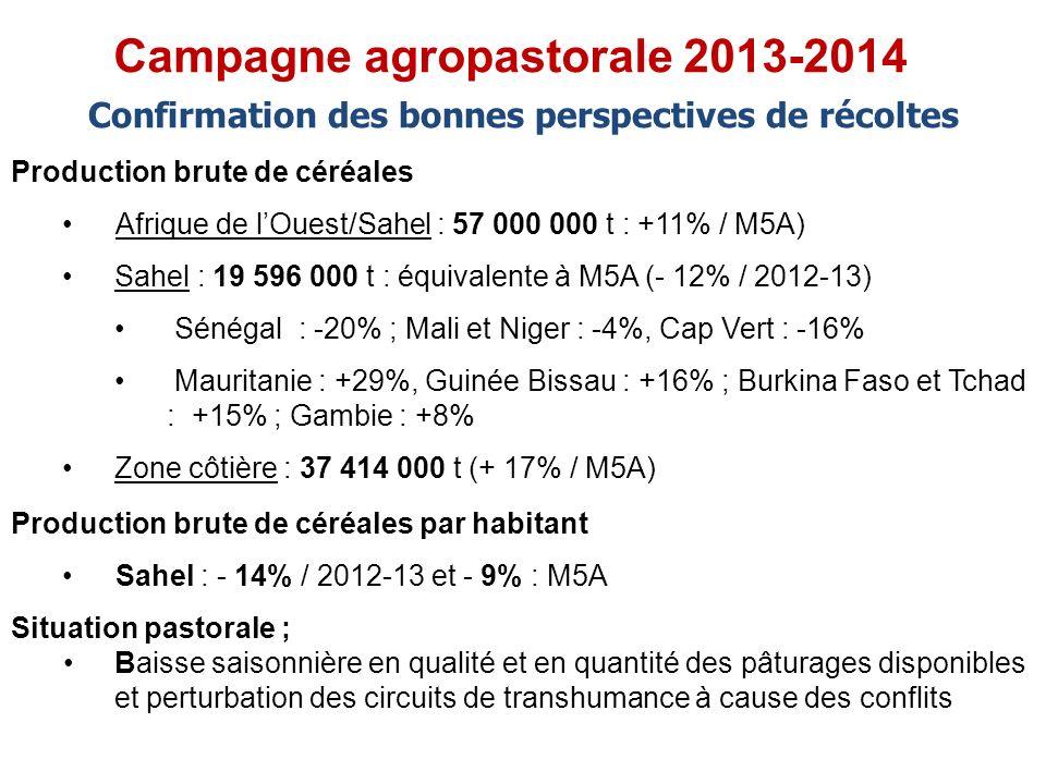 Confirmation des bonnes perspectives de récoltes Production brute de céréales Afrique de lOuest/Sahel : 57 000 000 t : +11% / M5A) Sahel : 19 596 000 t : équivalente à M5A (- 12% / 2012-13) Sénégal : -20% ; Mali et Niger : -4%, Cap Vert : -16% Mauritanie : +29%, Guinée Bissau : +16% ; Burkina Faso et Tchad : +15% ; Gambie : +8% Zone côtière : 37 414 000 t (+ 17% / M5A) Production brute de céréales par habitant Sahel : - 14% / 2012-13 et - 9% : M5A Situation pastorale ; Baisse saisonnière en qualité et en quantité des pâturages disponibles et perturbation des circuits de transhumance à cause des conflits Campagne agropastorale 2013-2014