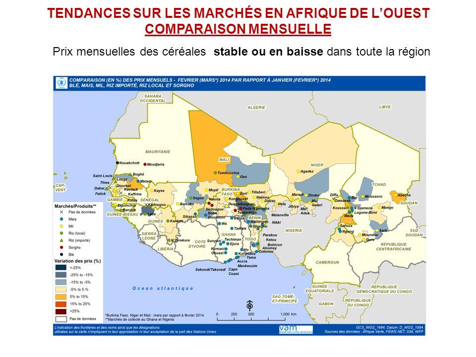 TENDANCES SUR LES MARCHÉS EN AFRIQUE DE LOUEST COMPARAISON MENSUELLE Prix mensuelles des céréales stable ou en baisse dans toute la région