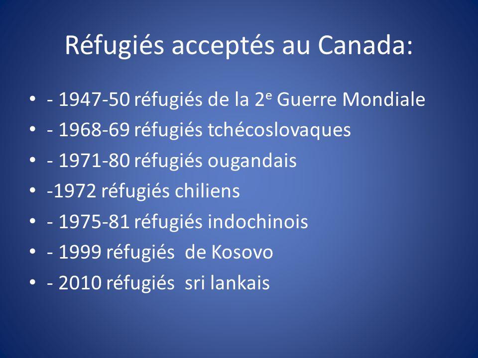 Réfugiés acceptés au Canada: - 1947-50 réfugiés de la 2 e Guerre Mondiale - 1968-69 réfugiés tchécoslovaques - 1971-80 réfugiés ougandais -1972 réfugiés chiliens - 1975-81 réfugiés indochinois - 1999 réfugiés de Kosovo - 2010 réfugiés sri lankais