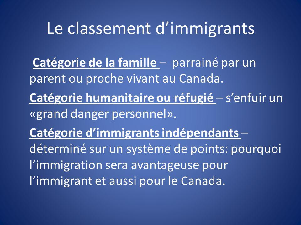 Le classement dimmigrants Catégorie de la famille – parrainé par un parent ou proche vivant au Canada. Catégorie humanitaire ou réfugié – senfuir un «