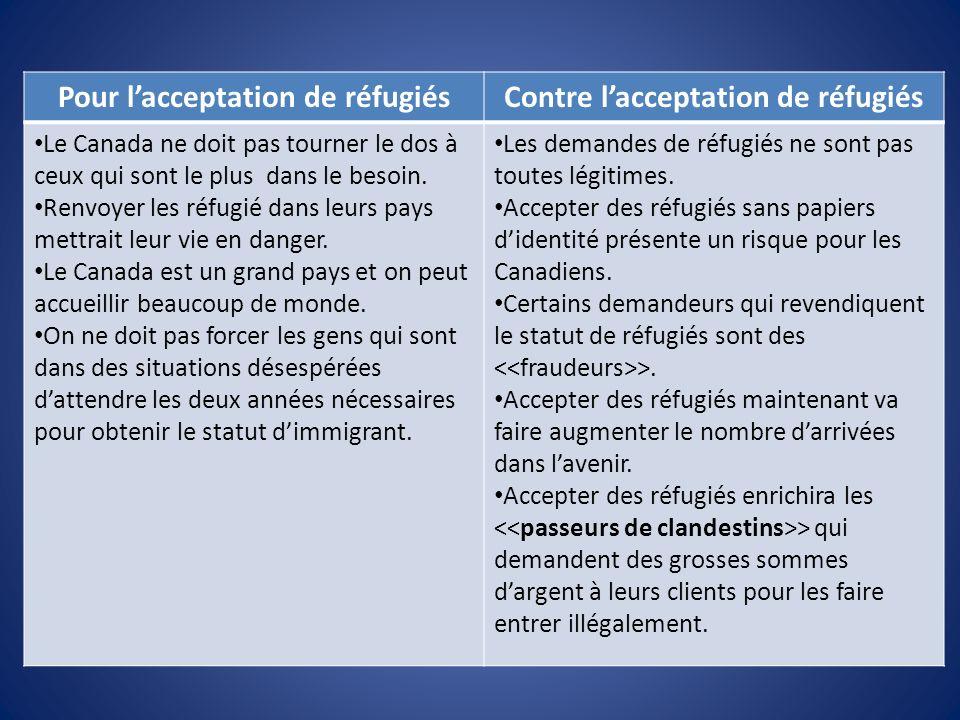 Pour lacceptation de réfugiésContre lacceptation de réfugiés Le Canada ne doit pas tourner le dos à ceux qui sont le plus dans le besoin. Renvoyer les