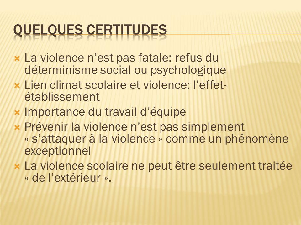 La violence nest pas fatale: refus du déterminisme social ou psychologique Lien climat scolaire et violence: leffet- établissement Importance du trava