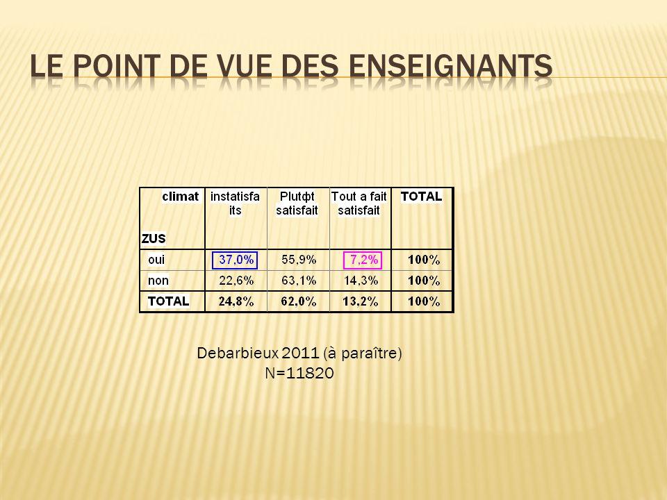 Debarbieux 2011 (à paraître) N=11820