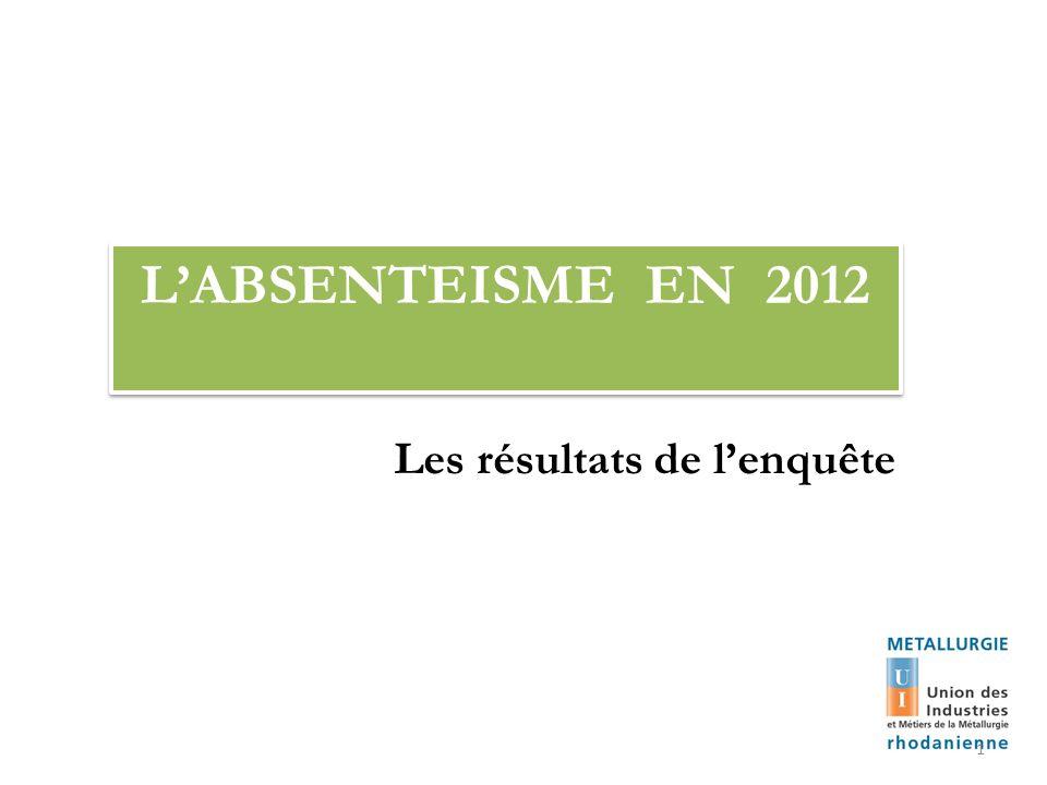 LABSENTEISME EN 2012 Les résultats de lenquête 1