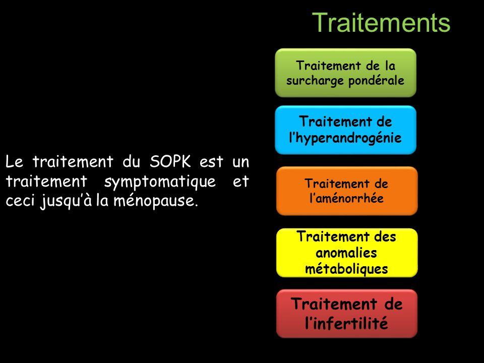 Le traitement du SOPK est un traitement symptomatique et ceci jusquà la ménopause. Traitements Traitement de la surcharge pondérale Traitement de la s