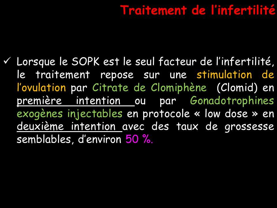 Lorsque le SOPK est le seul facteur de linfertilité, le traitement repose sur une stimulation de lovulation par Citrate de Clomiphène (Clomid) en prem