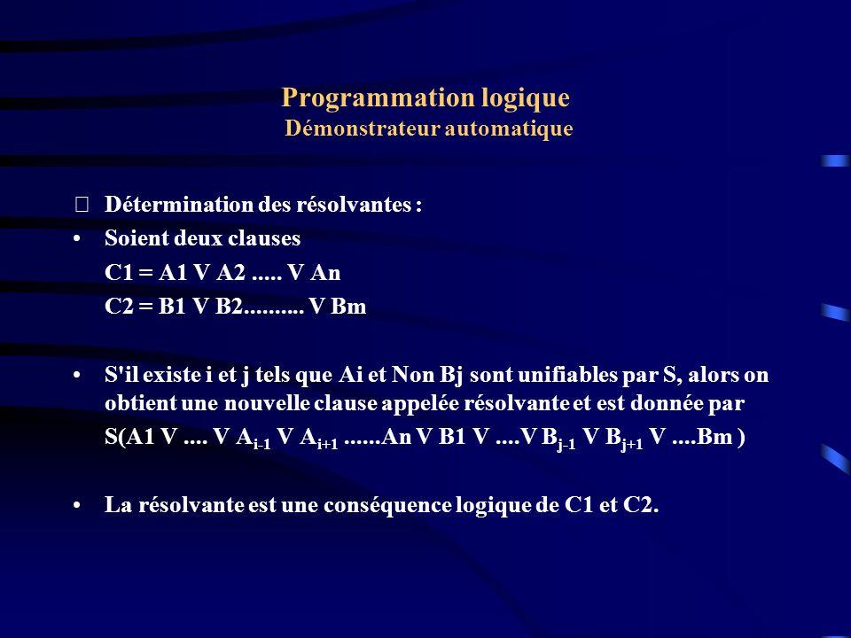 Programmation logique Démonstrateur automatique Détermination des résolvantes : ( Explication ) C1 de la forme X V Ai (Commutativité du V) C2 de la forme Bj V Y (Commutativité du V) S.C1 = S.X V S.Ai (1) S.C2 = S.Bj V S.Y(2) de(1) : Non S.X ==> S.Ai de(2) : Non S.Bj ==> S.Y Comme S.Ai = S.Non Bj ( S unificateur), par transitivité on : Non S.X ==> S.Y ou : S.X V S.Y ou encore S.(X V Y)