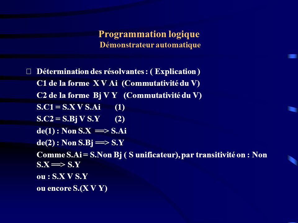 Programmation logique Démonstrateur automatique Algorithme général de résolution Soit à démontrer C1, C2,...., Cn --> But C1, C2,....Cn et but sont des clauses.
