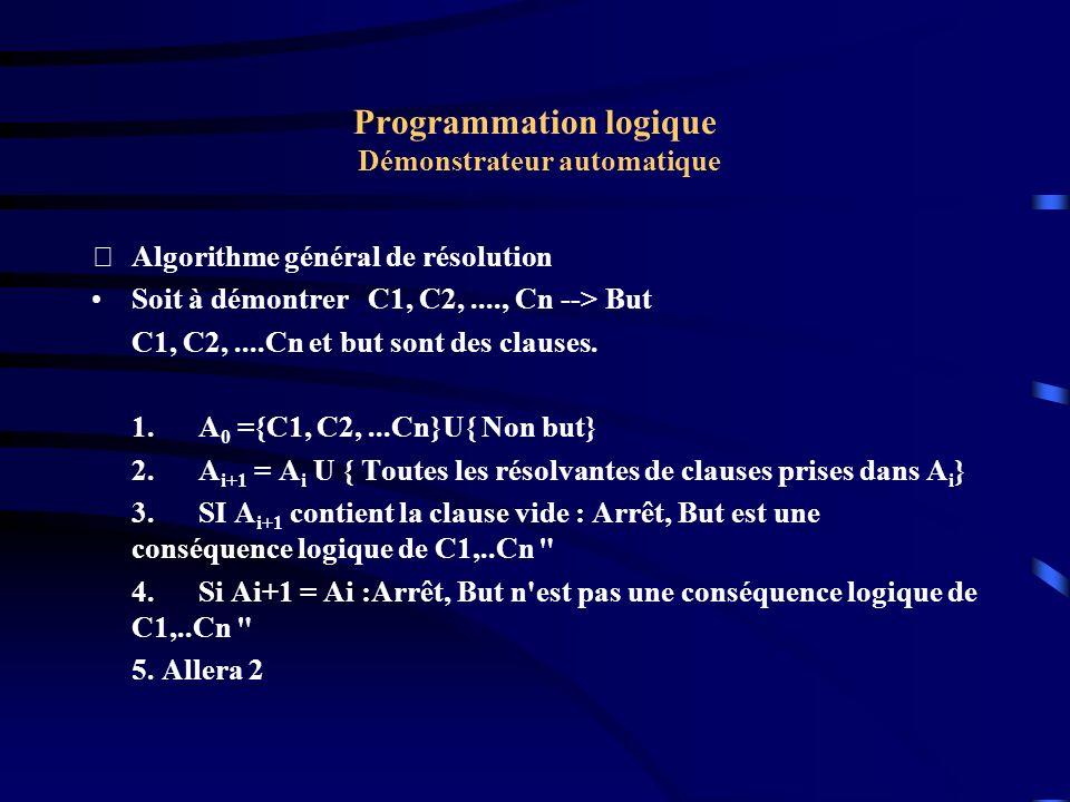 Programmation logique Démonstrateur automatique Résolution dans un cas particulier Soient deux clauses C1 et C2 avec aucune variable en commun.
