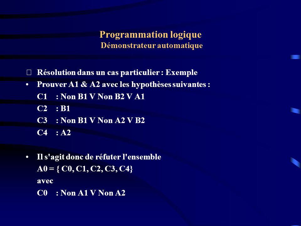 Programmation logique Démonstrateur automatique Résolution dans un cas particulier : Exemple Construction de A1 : de C0 et C1 on déduit : C5 = Non B1 V Non B2 V Non A2 de C0 et C4 on déduit : C6 = Non A1 de C1 et C2 on déduit : C7 = Non B2 V A1 de C1 et C3 on déduit : C8 = Non B1 V Non A2 V A1 de C2 et C3 on déduit : C9 = Non A2 V B2 de C3 et C4 on déduit : C10 = Non B1 V B2 A1 = { C1, C2, C3, C4, C5, C6, C7, C8, C9, C10}