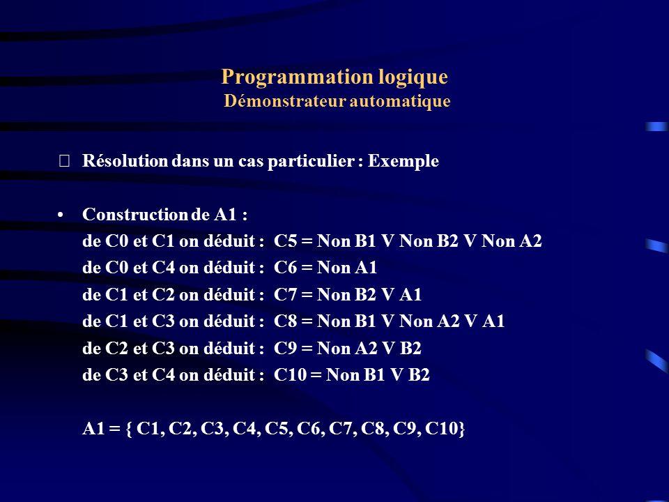 Programmation logique Démonstrateur automatique Résolution dans un cas particulier : Exemple Construction de A2 : de C0 et C7 on déduit : C11 = Non B2 V Non A2 de C0 et C8 on déduit : C12 = Non B1 V Non A2 *** de C1 et C6 on déduit : C13 = Non B1 V Non B2 de C1 et C9 on déduit : C14 = Non B1 V Non A2 V A1 de C1 et C10 on déduit : C15 = Non B1 V A1 ect...