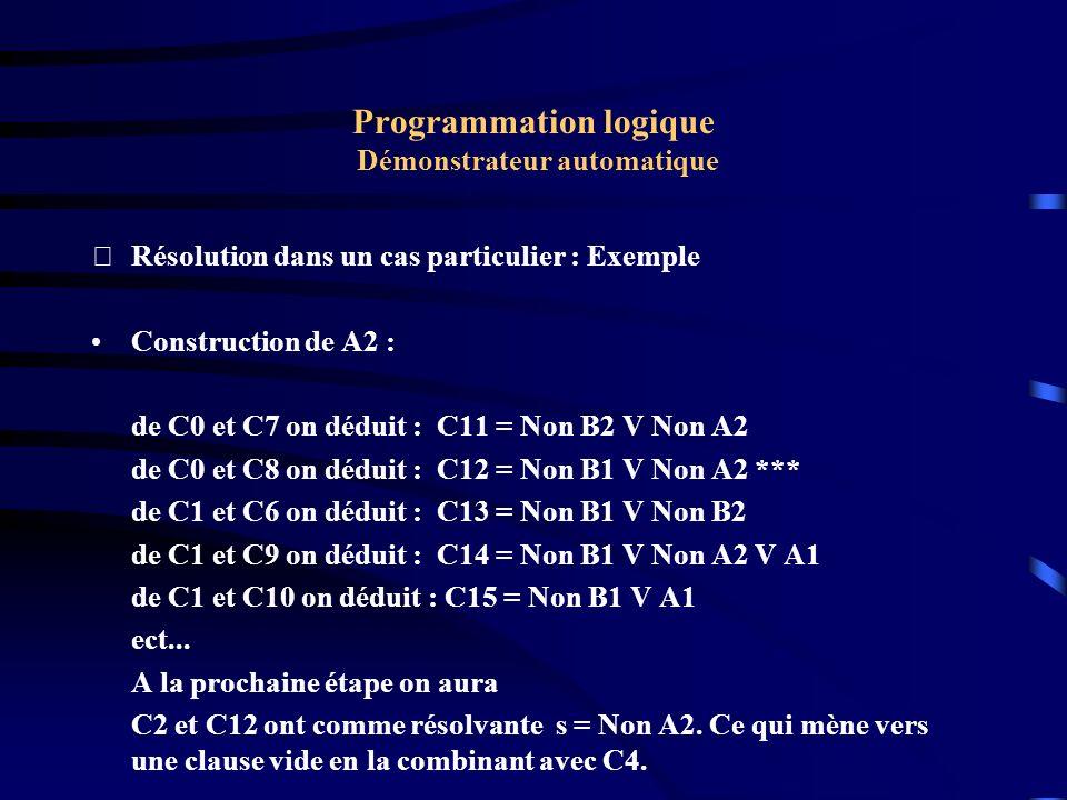 Programmation logique Démonstrateur automatique Propriétés de la résolution La résolution est saine : Si elle permet de dériver la clause vide à partir des hypothèses S et de la dénégation D alors S ==> Non D est nécessairement vrai.