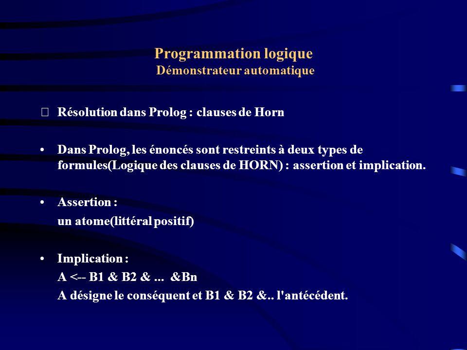 Programmation logique Démonstrateur automatique Résolution dans Prolog : clauses de Horn Cette dernière écriture est équivalente à : (Non B1) V (Non B2) V....