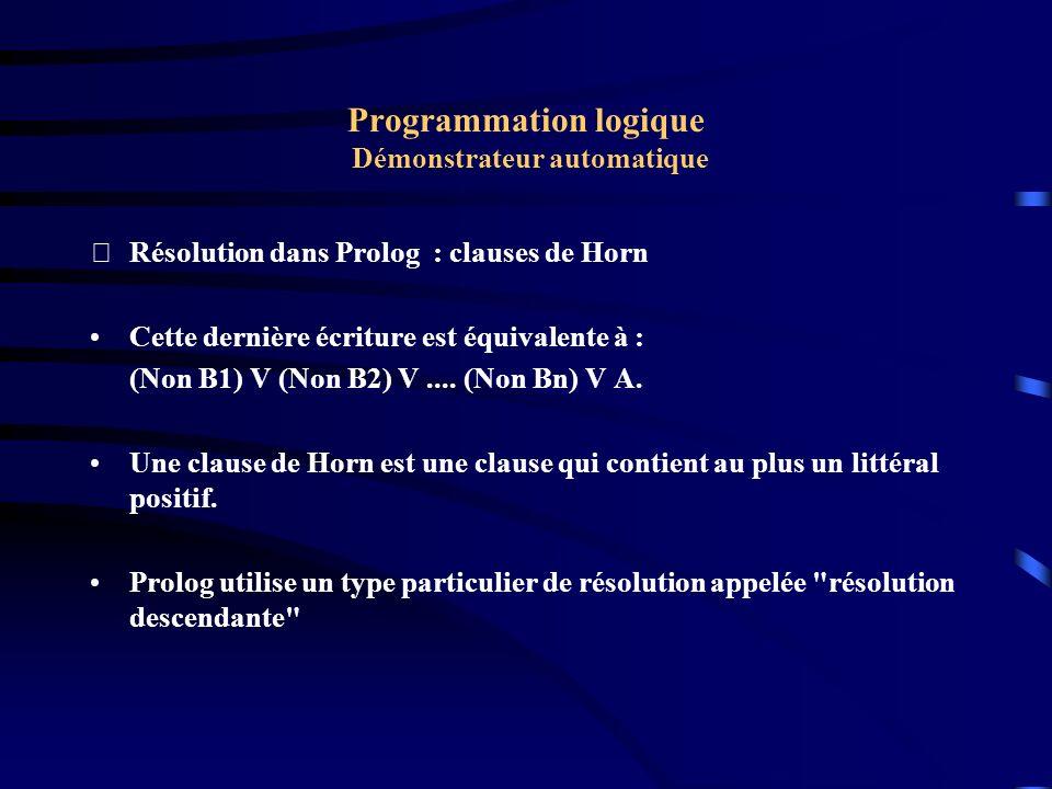 Programmation logique Démonstrateur automatique Résolution dans Prolog (Les différents cas que l on peut avoir ) On retrouve les résultats précédents en mettant les implications sous forme disjonctive.