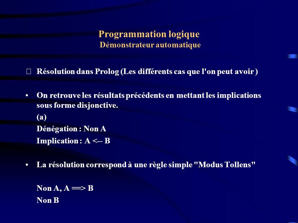 Programmation logique Démonstrateur automatique Résolution dans Prolog ( Les différents cas que l on peut avoir ) (b) Dénégation : Non A Implication : A <-- Résolvante : s = clause vide.