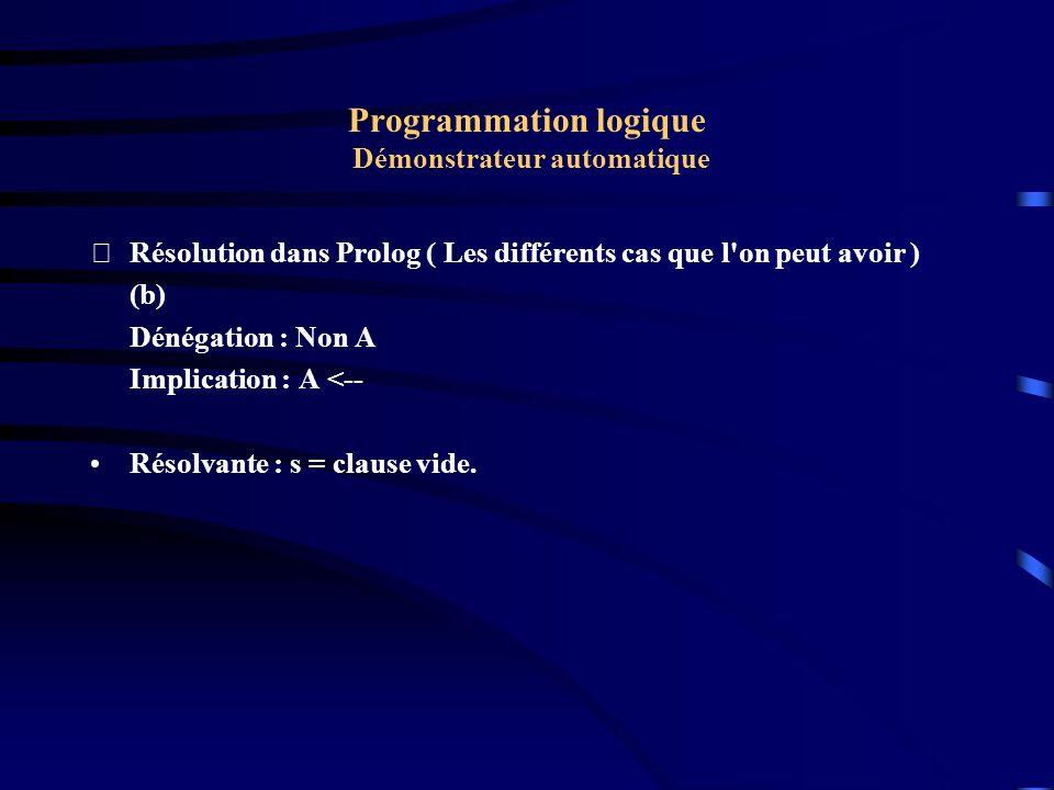 Programmation logique Démonstrateur automatique Résolution dans Prolog ( Les différents cas que l on peut avoir ) (c) Dénégation : Non (A1, A2,...., An) Implication : Ak <-- B1, B2,...,Bm Résolvante : s = Non (A1, A2,...., Ak-1, B1, B2,..., Ak+1,...