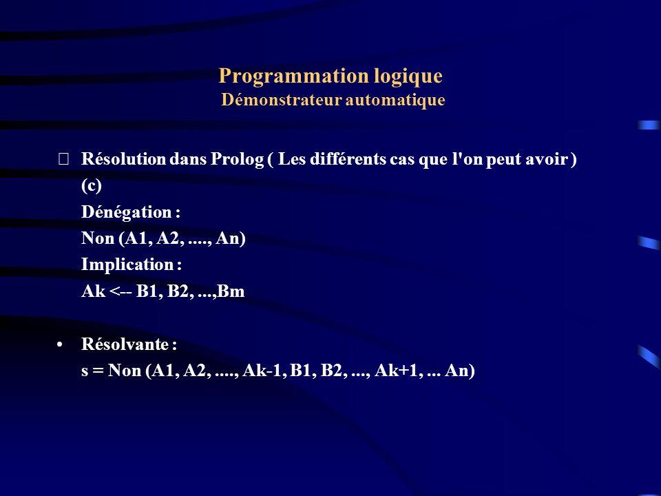 Programmation logique Démonstrateur automatique Résolution dans Prolog( Les différents cas que l on peut avoir ) (d) Dénégation : Non (A1, A2,...., An) Implication : Ak <-- Résolvante : s = Non (A1, A2,...., Ak-1, Ak+1,...