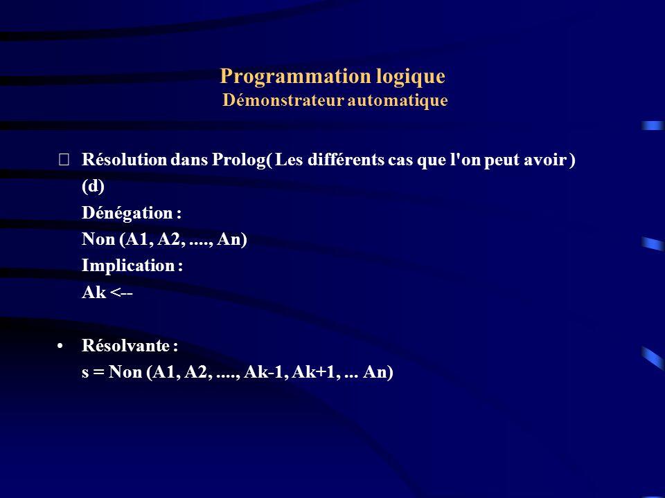 Programmation logique Démonstrateur automatique Résolution dans Prolog (Pas d inférence dans le cas de la résolution descendante ) 1.