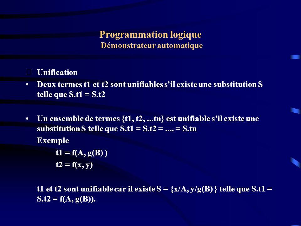Programmation logique Démonstrateur automatique Unification : autres exemples Prédicats parents p(5) et p(5) Unificateur : µ = {} Instance commune p(5) Prédicats parents p(x) et p(5) Unificateur : µ = { x:=5} Instance commune p(5) Prédicats parents p(x) et p(y) Unificateur : µ = {x:=y} Instance commune p(y)