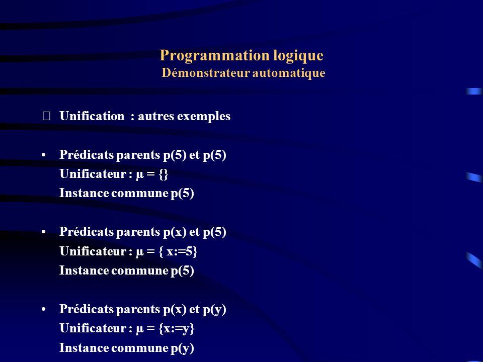 Programmation logique Démonstrateur automatique Unification : autres exemples Prédicats parents p(x, x) et p(5, y) Unificateur : µ = {x:=5; y:=5} Instance commune p(5, 5) Prédicats parents p(f(x), f(5), x) et p(z, f(y), y) Unificateur : µ = {z:= f(5); y:=5; x:=5)} Instance commune p(f(5), f(5), 5)