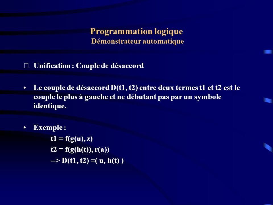 Programmation logique Démonstrateur automatique Unification : algorithme Soient deux termes t1 et t2.