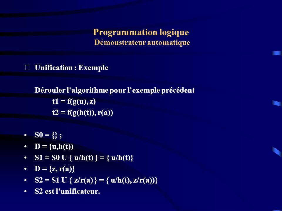 Programmation logique Démonstrateur automatique Unification : remarques Deux termes ne sont pas toujours unifiables.