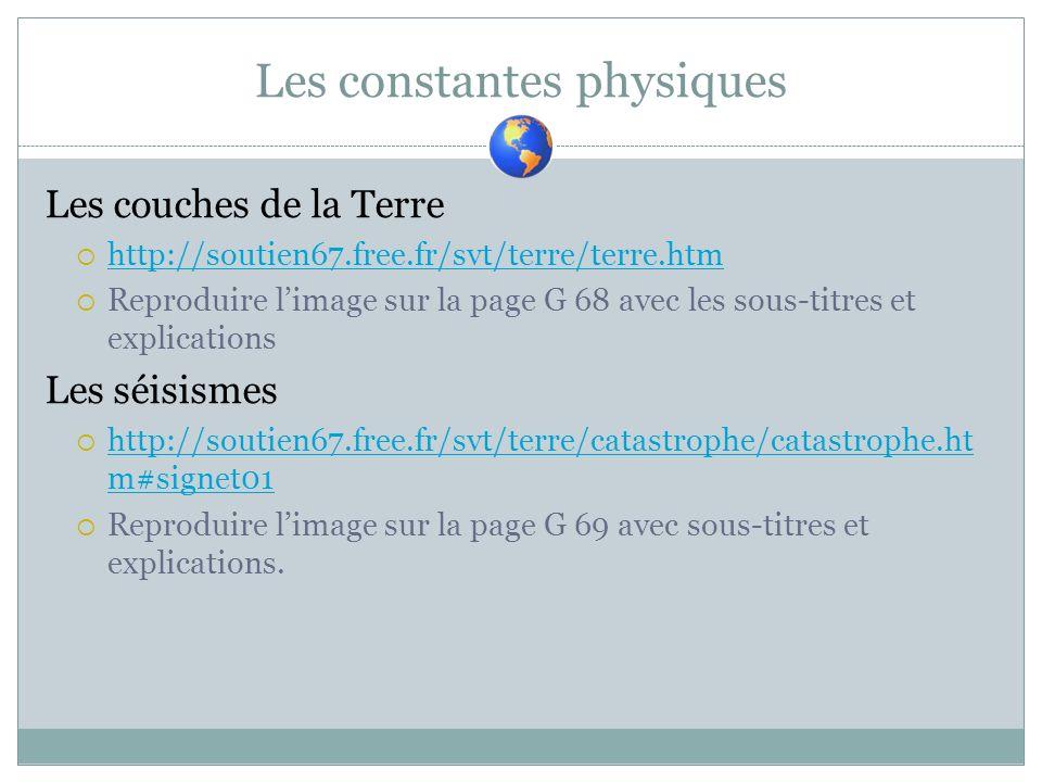 Les constantes physiques Les couches de la Terre http://soutien67.free.fr/svt/terre/terre.htm Reproduire limage sur la page G 68 avec les sous-titres