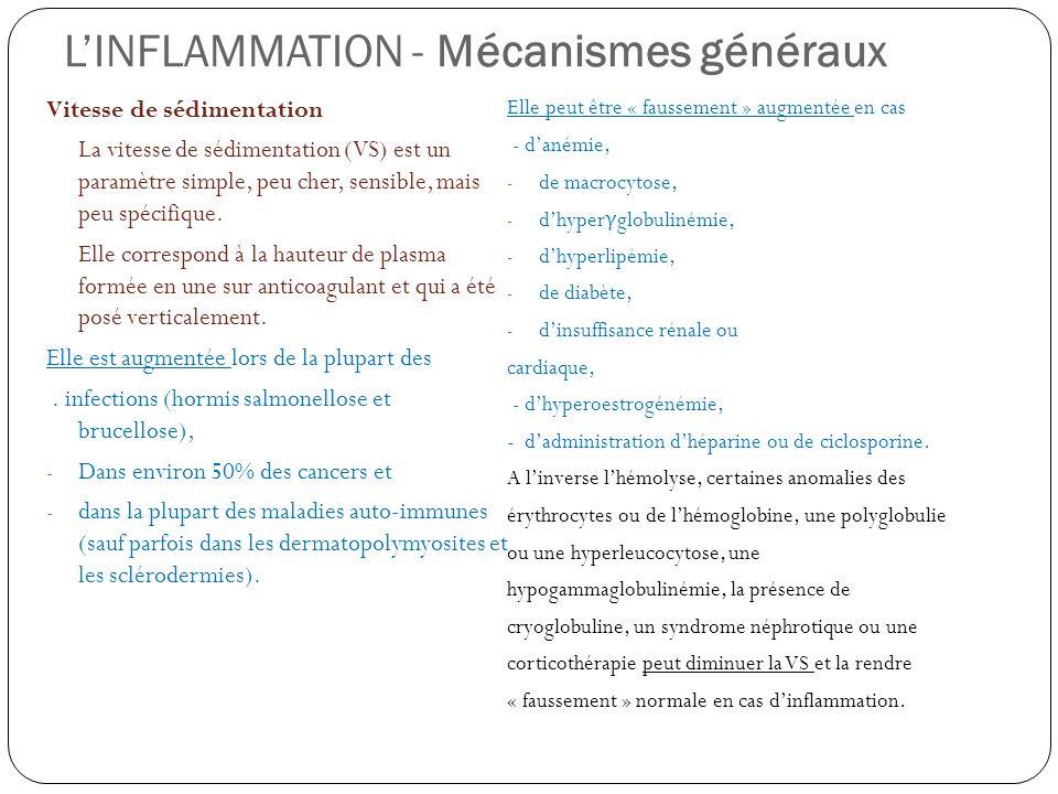 LINFLAMMATION - Mécanismes généraux Vitesse de sédimentation La vitesse de sédimentation (VS) est un paramètre simple, peu cher, sensible, mais peu sp