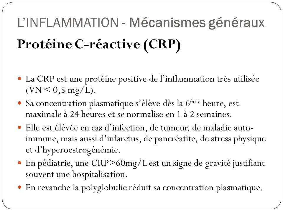 LINFLAMMATION - Mécanismes généraux Protéine C-réactive (CRP) La CRP est une protéine positive de linflammation très utilisée (VN < 0,5 mg/L). Sa conc
