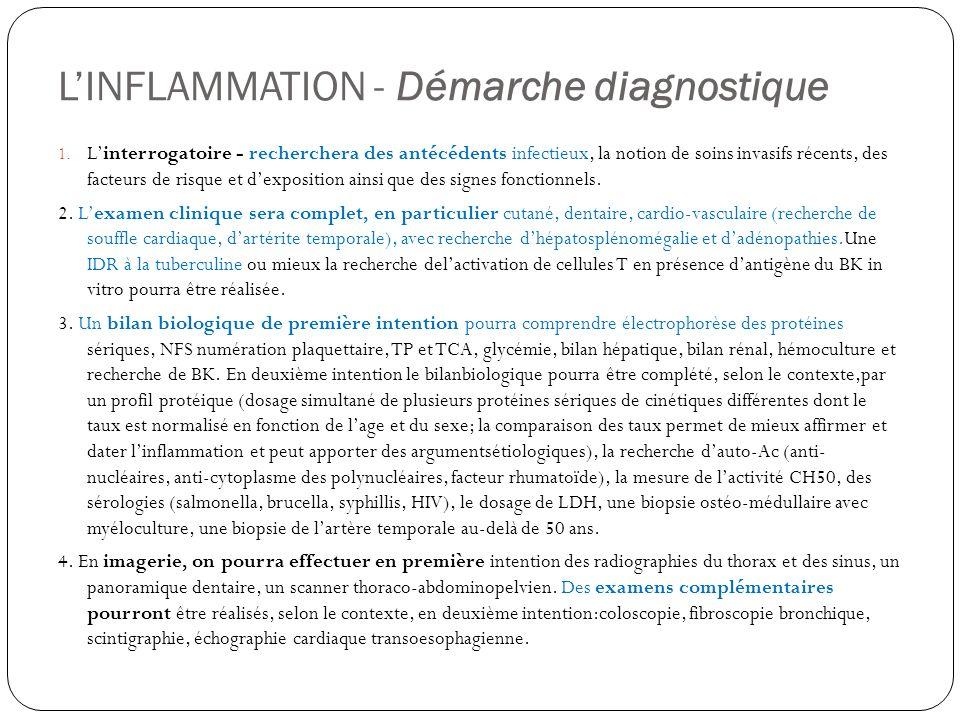 LINFLAMMATION - Démarche diagnostique 1. Linterrogatoire - recherchera des antécédents infectieux, la notion de soins invasifs récents, des facteurs d