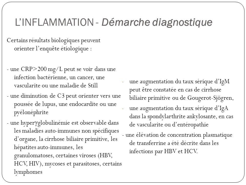 LINFLAMMATION - Démarche diagnostique Certains résultats biologiques peuvent orienter lenquête étiologique : - une CRP>200 mg/L peut se voir dans une