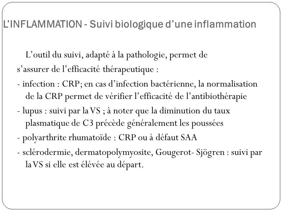 LINFLAMMATION - Suivi biologique dune inflammation Loutil du suivi, adapté à la pathologie, permet de sassurer de lefficacité thérapeutique : - infect