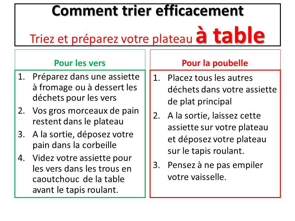 Comment trier efficacement à table Comment trier efficacement Triez et préparez votre plateau à table Pour les vers 1.Préparez dans une assiette à fro