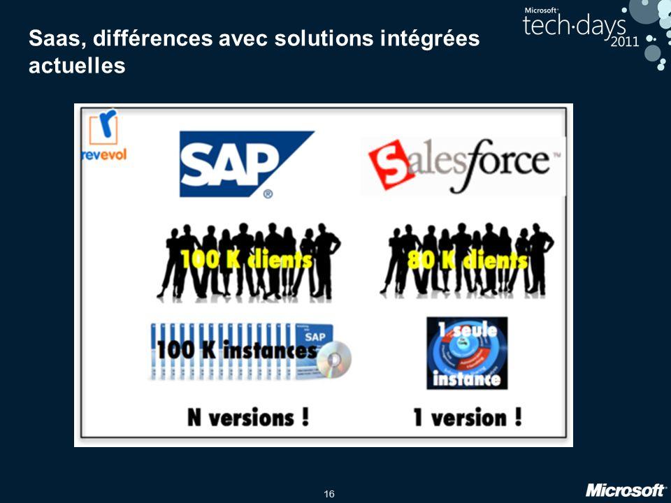 16 Saas, différences avec solutions intégrées actuelles