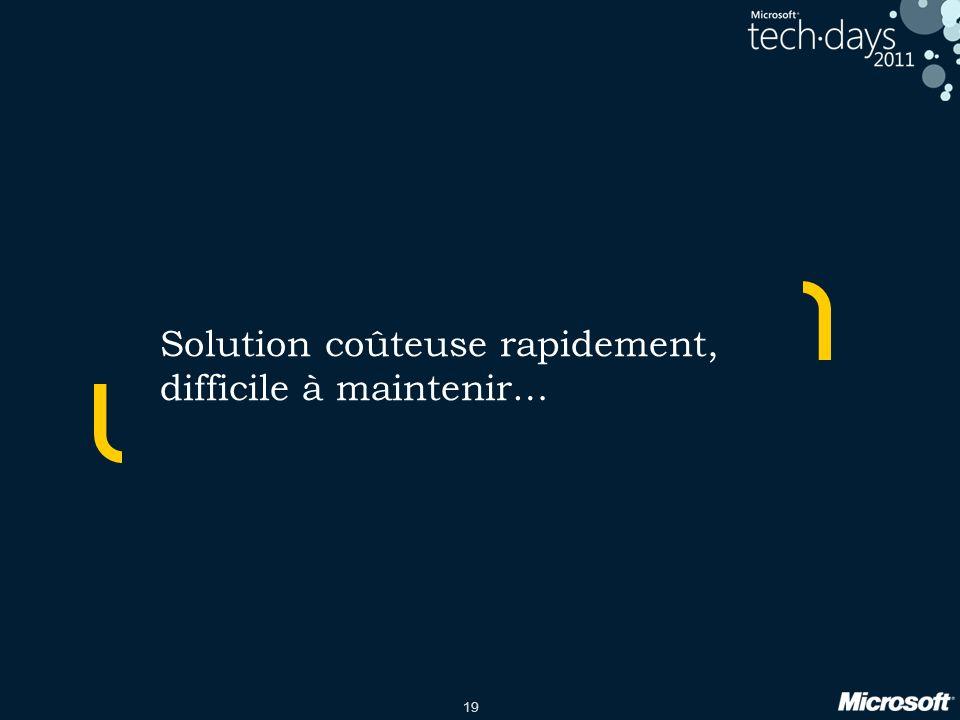 19 Solution coûteuse rapidement, difficile à maintenir…