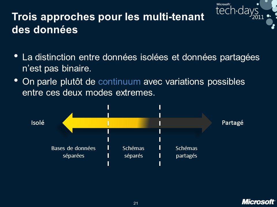 21 Trois approches pour les multi-tenant des données La distinction entre données isolées et données partagées nest pas binaire.