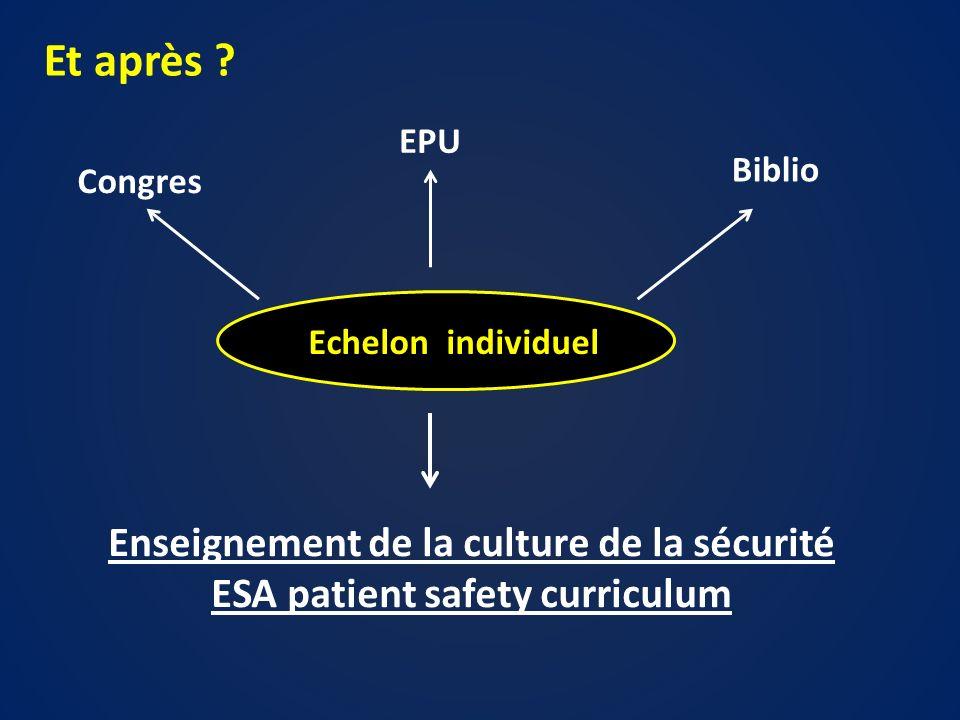 Et après ? Echelon individuel Congres EPU Biblio Enseignement de la culture de la sécurité ESA patient safety curriculum