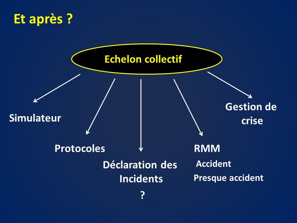 Et après ? Echelon collectif Déclaration des Incidents Simulateur Presque accident ? Protocoles Gestion de crise RMM Accident
