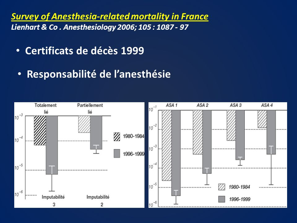Survey of Anesthesia-related mortality in France Lienhart & Co.