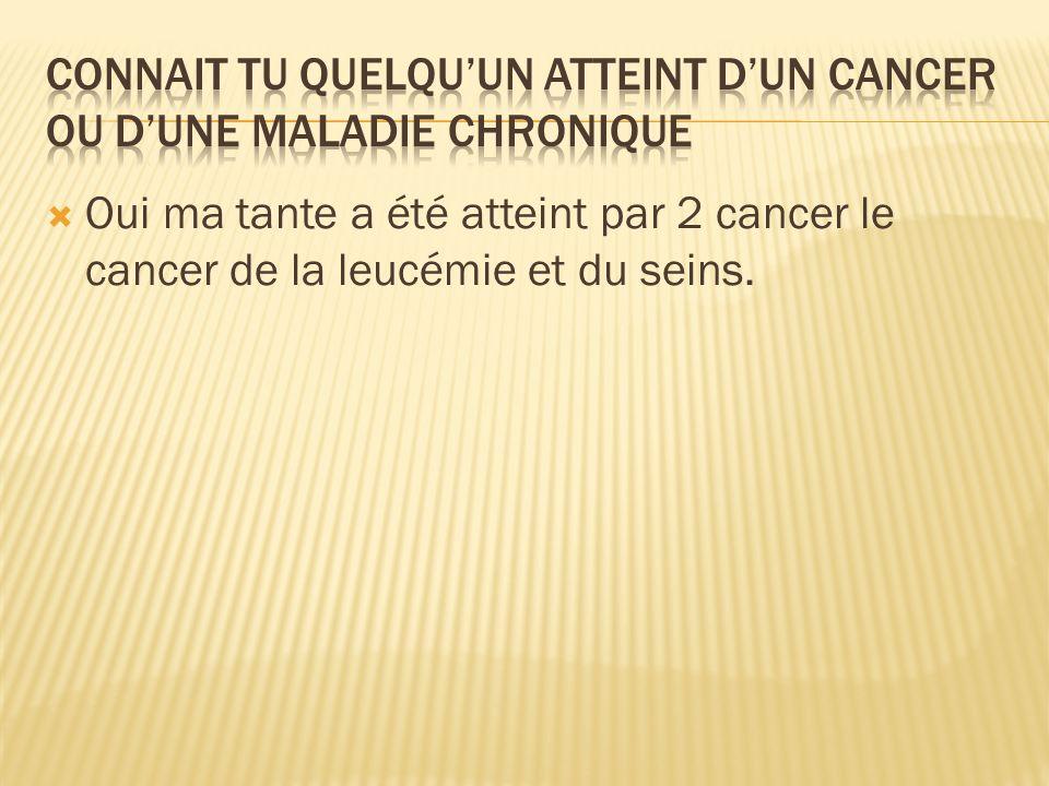 Oui ma tante a été atteint par 2 cancer le cancer de la leucémie et du seins.