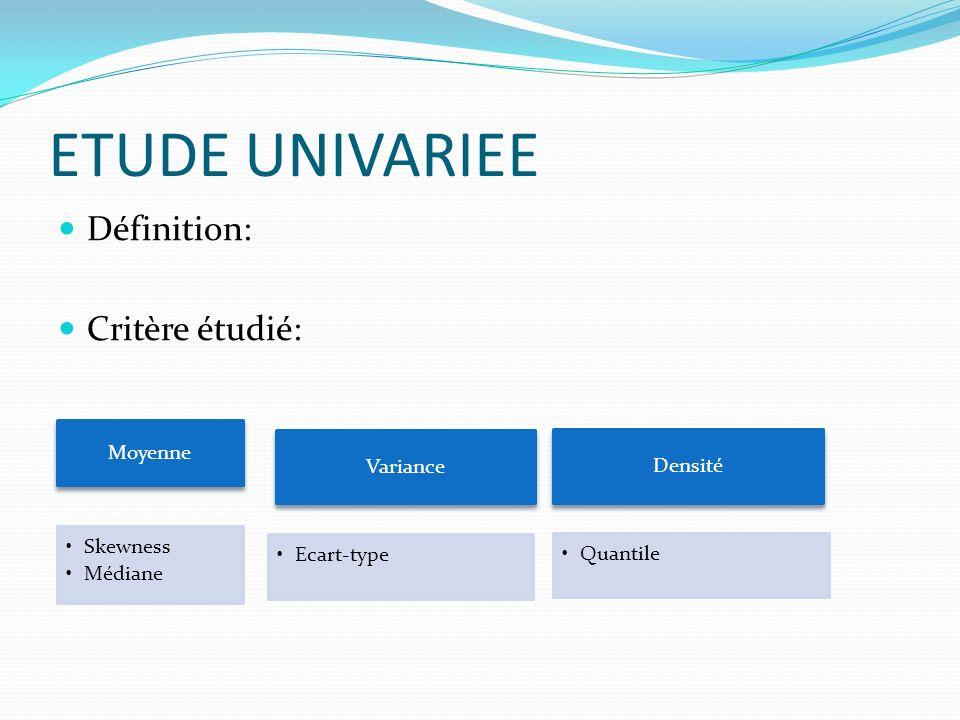 ETUDE UNIVARIEE Définition: Critère étudié: Moyenne Skewness Médiane Variance Ecart-type Densité Quantile