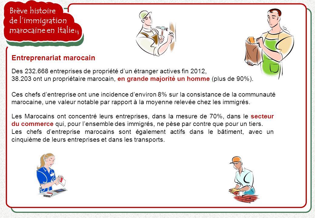 Brève histoire de limmigration marocaine en Italie Des 232.668 entreprises de propriété dun étranger actives fin 2012, 38.203 ont un propriétaire maro