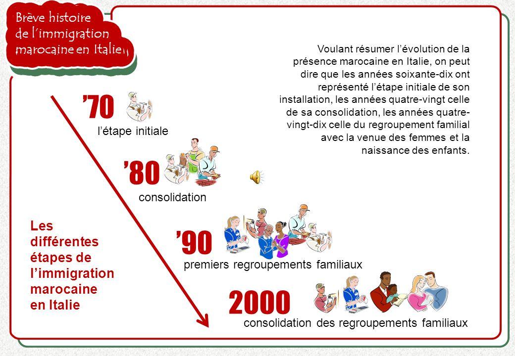 Brève histoire de limmigration marocaine en Italie Voulant résumer lévolution de la présence marocaine en Italie, on peut dire que les années soixante