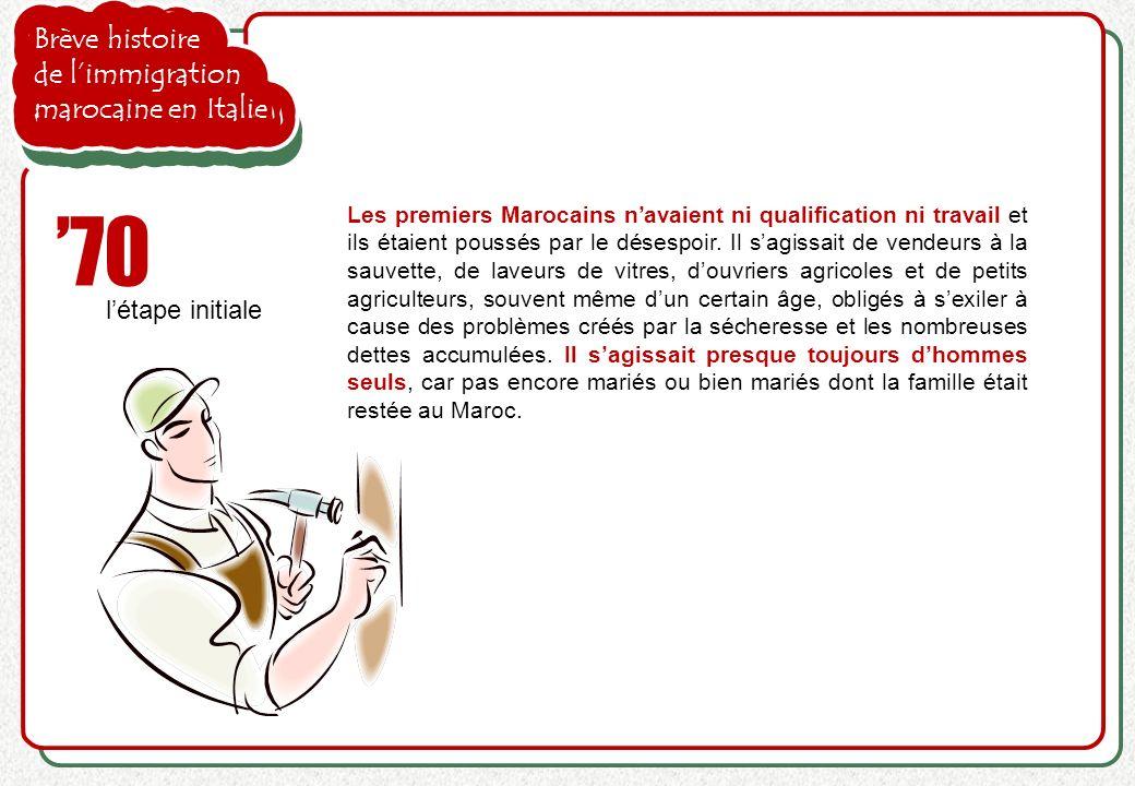 Brève histoire de limmigration marocaine en Italie 70 létape initiale Les premiers Marocains navaient ni qualification ni travail et ils étaient pouss
