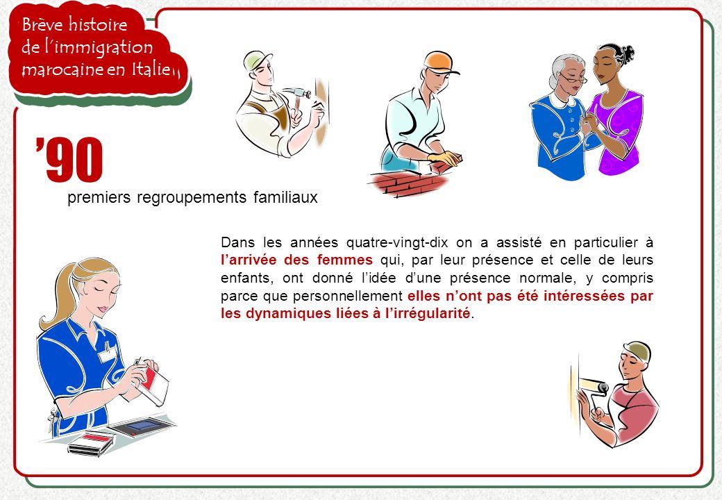 Brève histoire de limmigration marocaine en Italie 90 premiers regroupements familiaux Dans les années quatre-vingt-dix on a assisté en particulier à