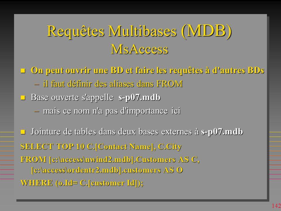 141 Manipulations Multibases et Distribuées (Kandinsky: Ligne avec Accompagnement, 1937 )