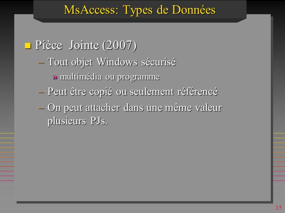 14 MsAccess: Types de Données n Objet OLE –tout objet Windows »multimédia ou programme –peut être copié dans la table »les MAJ de loriginal ne sont pa