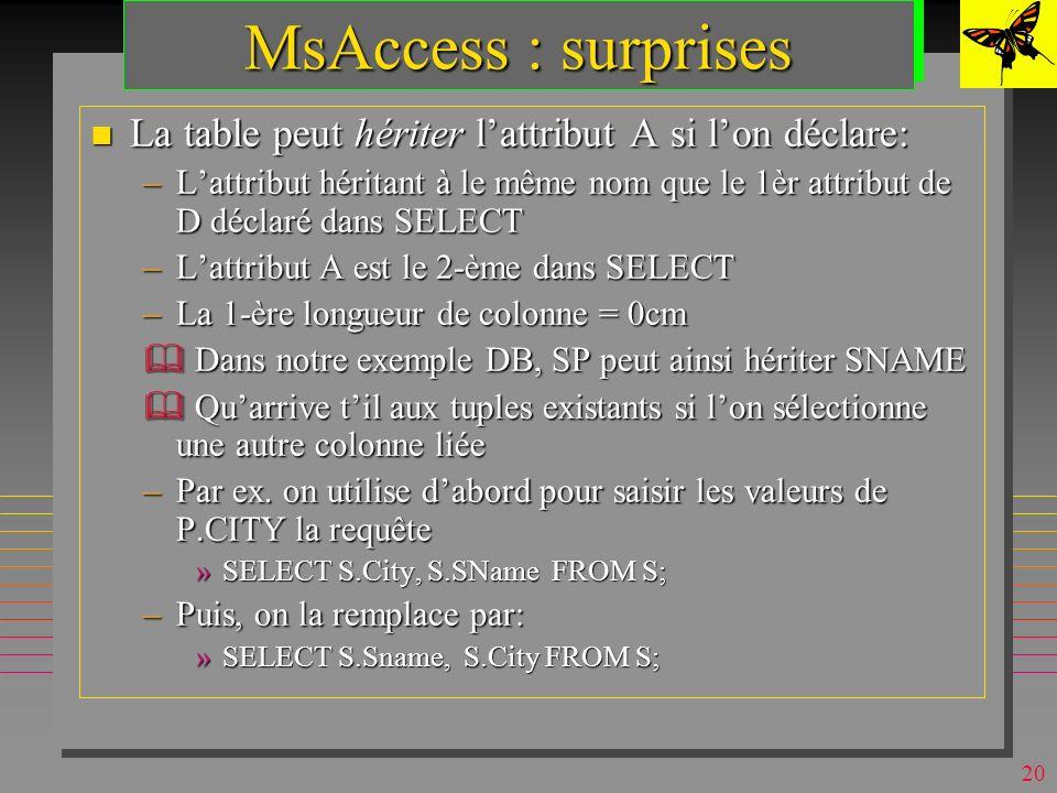 19 MsAccess : surprises n Seules les valeurs apparaissant dans la 1-ère colonne du box et donc dans D peuvent être dans A –Même si lon indique une aut