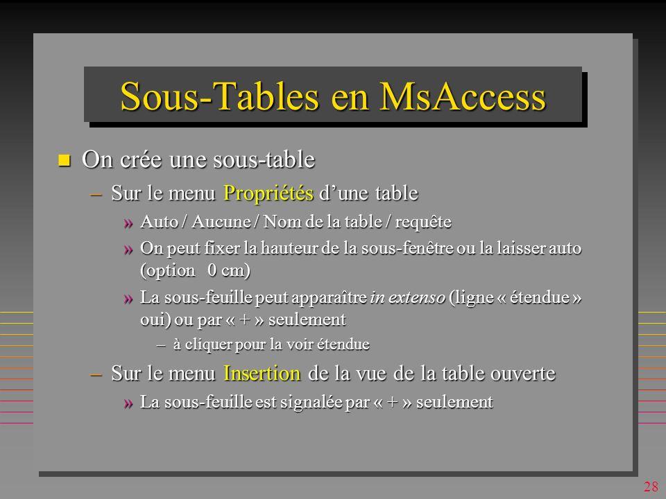 27 Sous-Tables en MsAccess n Dans la base SP –Soit la requête « Quantité / fournisseur » : »Select Sum (Qty) From SP Group by [S#] ; –Cette requête pe