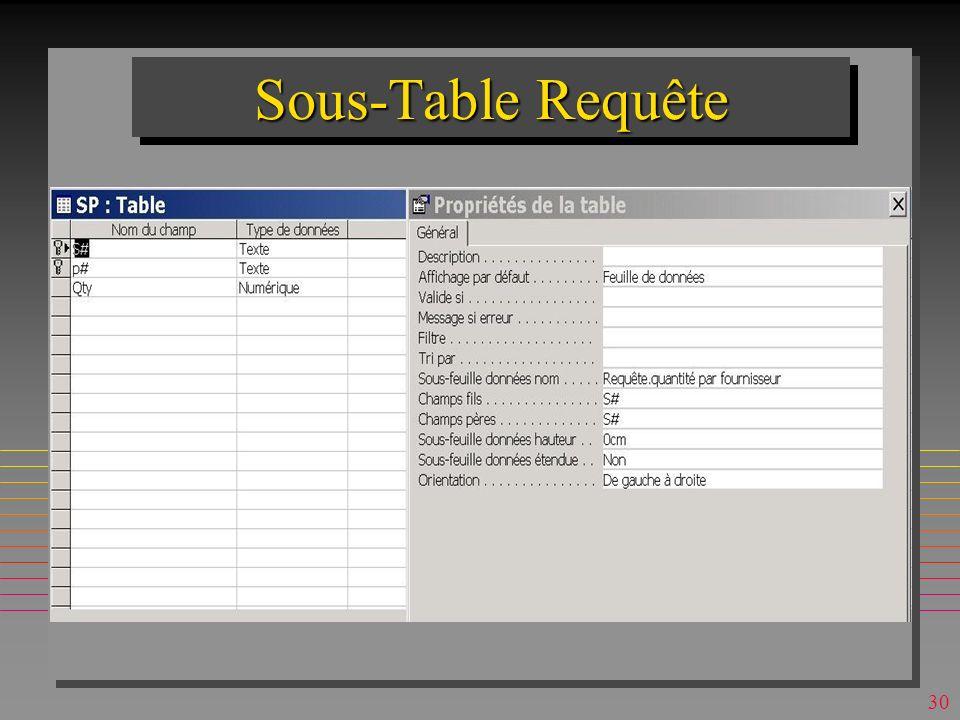 29 Sous-Tables en MsAccess Réalisation limitée dune table à attributs hérités. Litwin, W. Ketabchi M. Risch, T. « Relations with Inherited Attributes